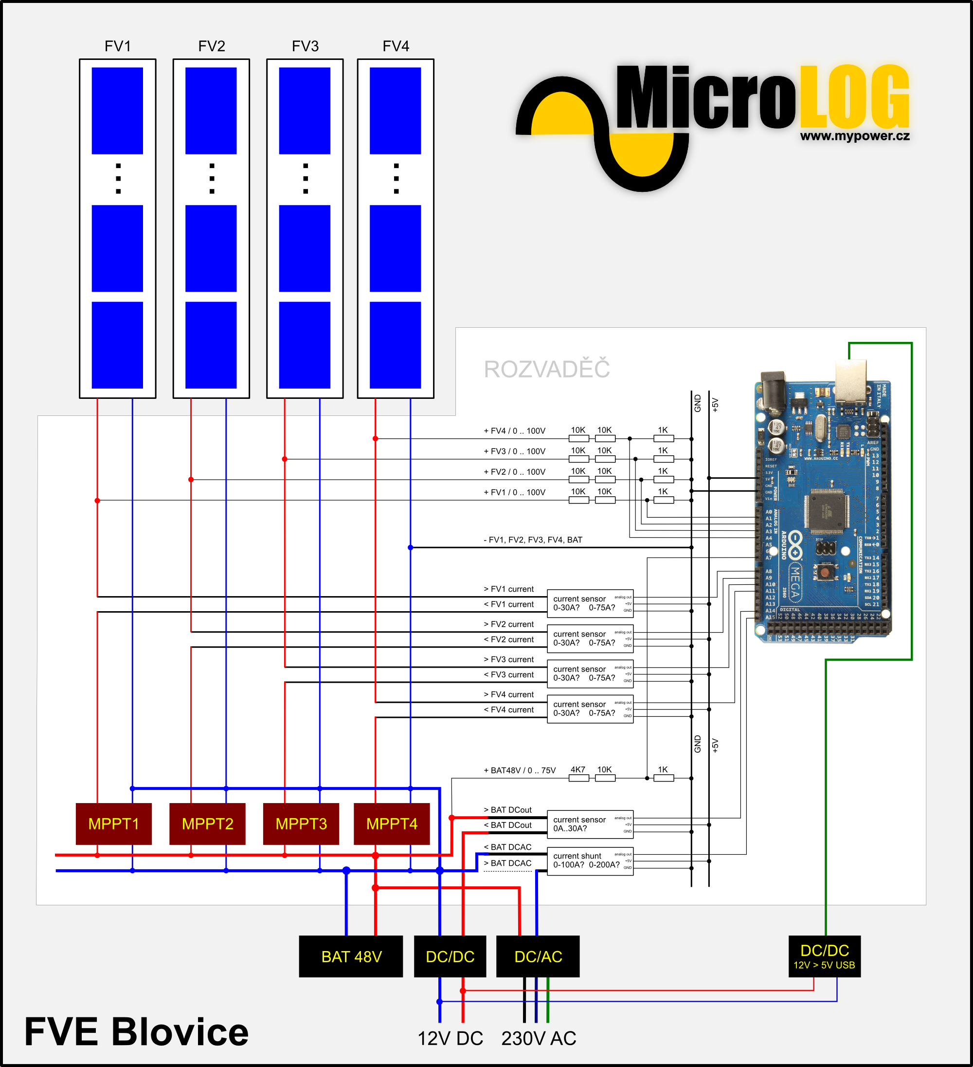 Schema Rozvade Frum Mypowercz Proficad 65 By Software For Electrical Diagrams Schematics Planky Ktere Se Tu Kdy Odeme Na Foru Vyskytly Pouzivam Http Inkscapeorg Je To Ale Spise Graficky Program Nez Cad I V Inkscape Da Resit